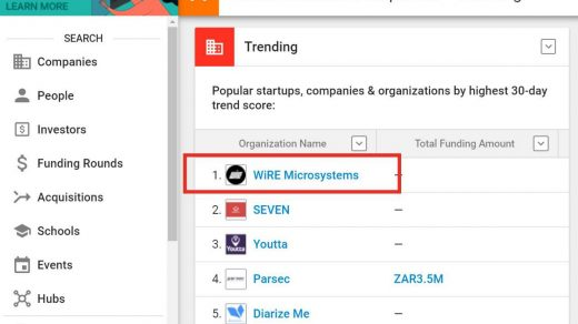 WIRE MICROSYSTEMS TRENDS #1 ON CRUNCHBASE